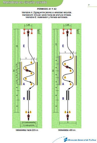 maniobras_circuito1A1A2