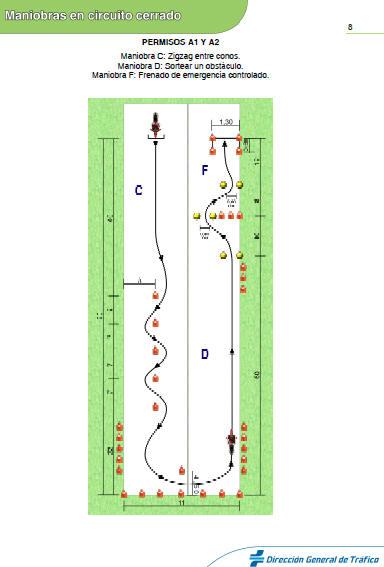 maniobras_circuito2A1A2